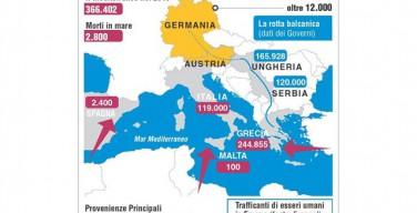 Папа призвал все приходы и общины Европы принять беженцев и начал с Ватикана