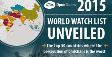 Open Doors: в 2015 году гонения на христиан усилились