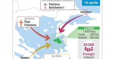 Программа ХIII Апостольского путешествия Папы Франциска