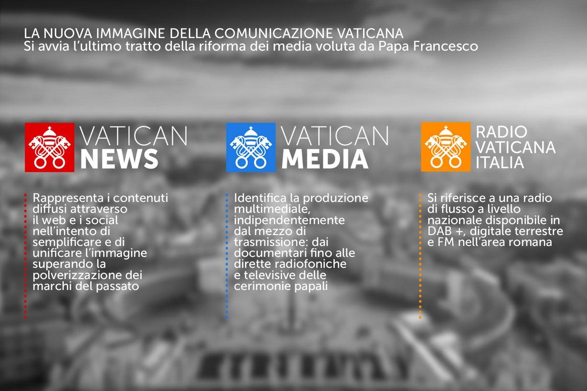 Новый веб-сайт как новое лицо общественной коммуникации Святейшего Престола